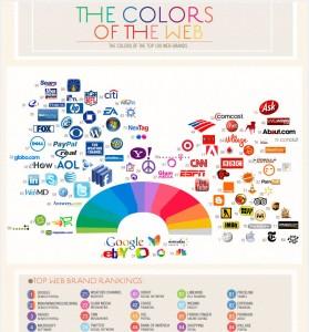 色を駆使した美しいインフォグラフィックス